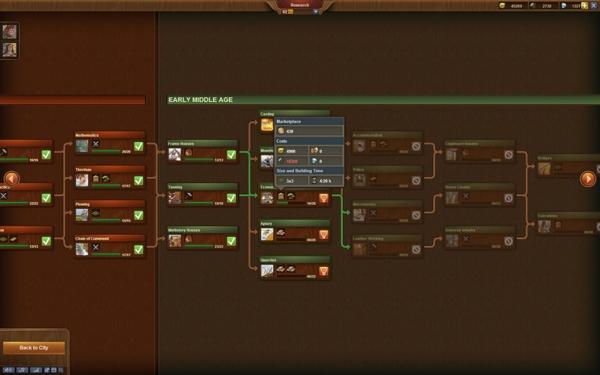 Онлайн игра Forge of Empires - скриншот 3